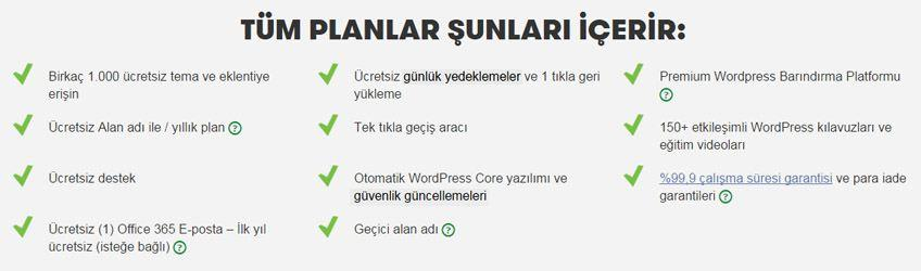 godaddy wordpress hosting özellikleri