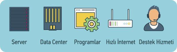 hosting hizmeti