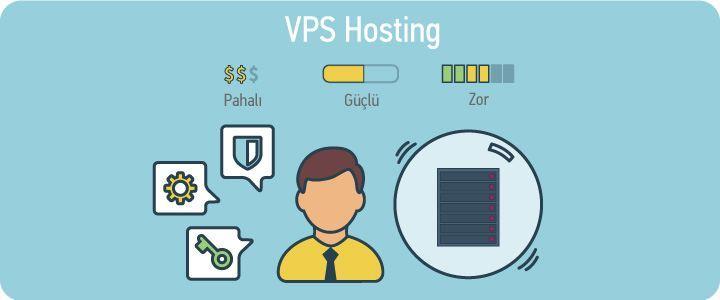 vps hosting nedir